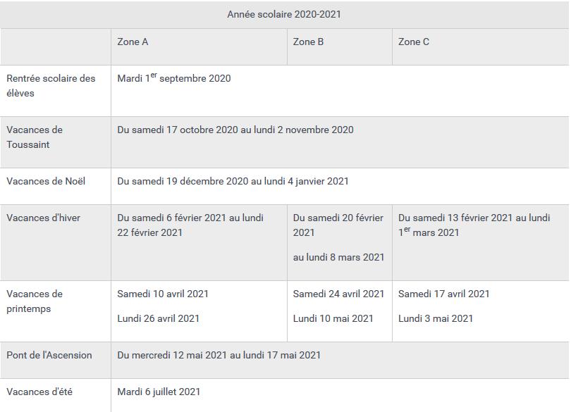 DATES VACANCES SCOLAIRES 2020 PARIS   Calendrier scolaire 2020